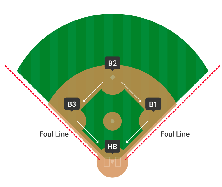 baseball batting