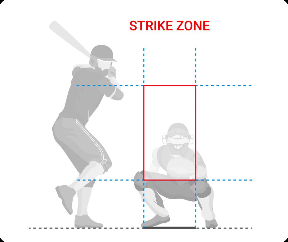 understanding pitching baseball